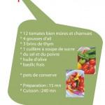 Recette tomates confites au four